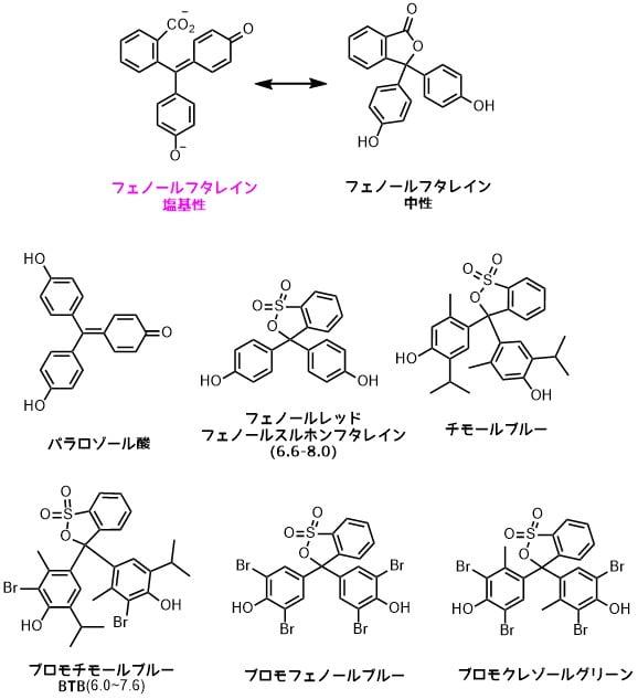 トリフェニルメタン系色素の一覧2