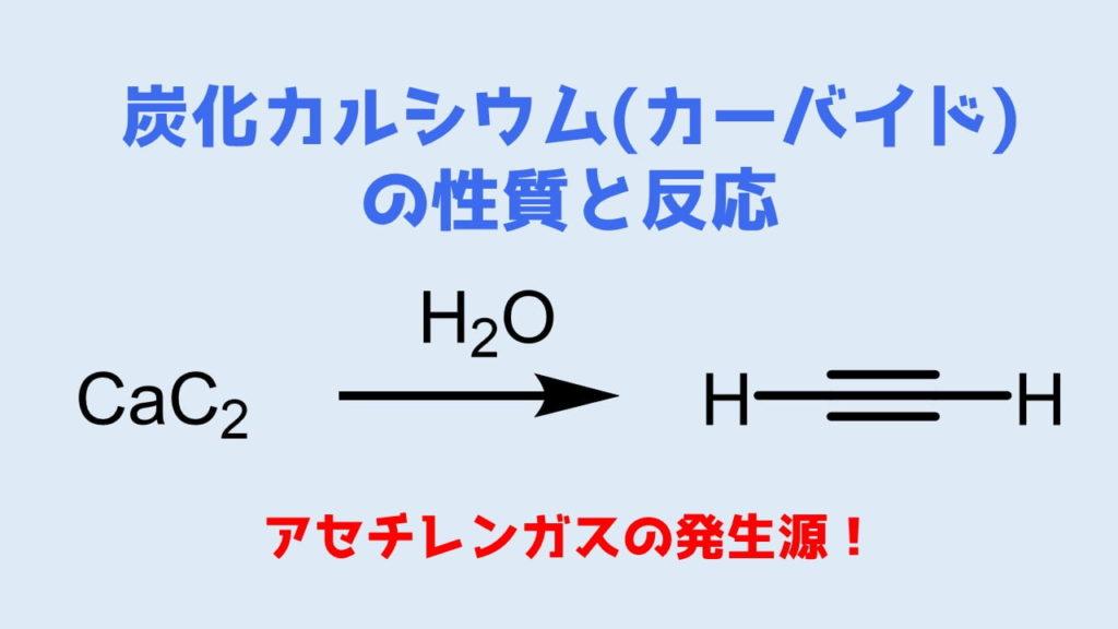 炭化カルシウムの生成と反応
