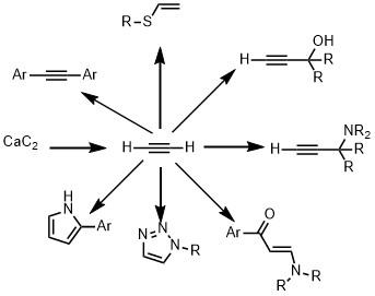 炭化カルシウムを使った合成例一覧