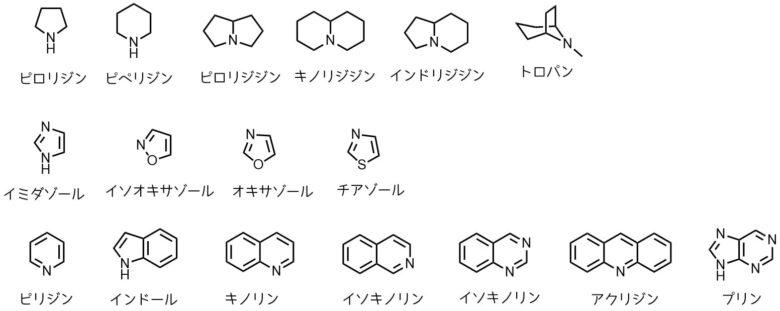 複素環アルカロイドの基本骨格一覧