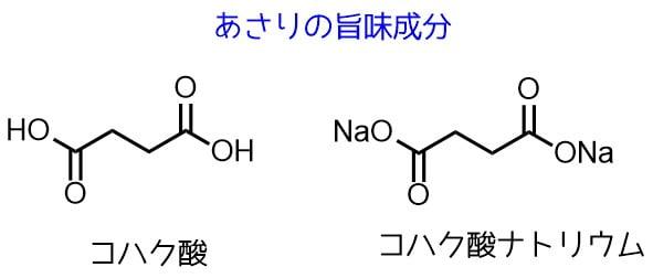 コハク酸 構造