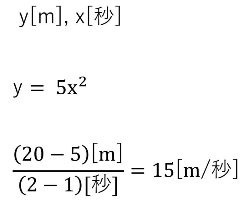 二次関数の平均変化率