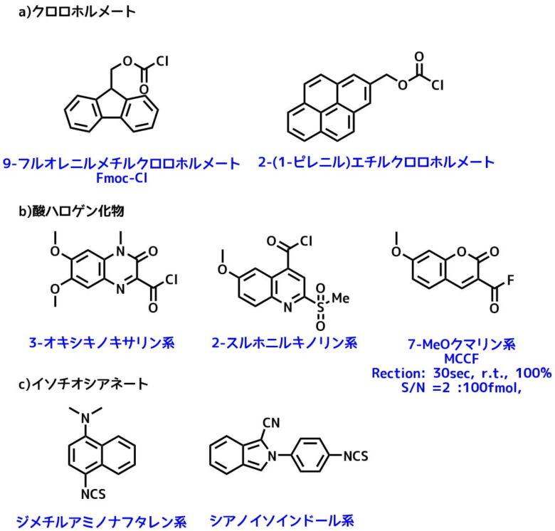 その他のアミンの蛍光誘導体化試薬
