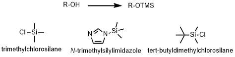 代表的なシリル化剤