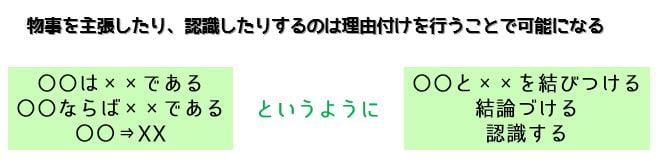 演繹(えんえき)の意味 - goo国語辞書