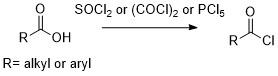 酸クロ溶媒ランク