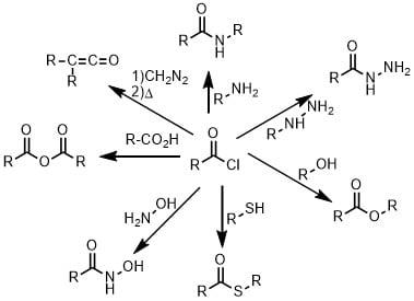 酸塩化物の変換