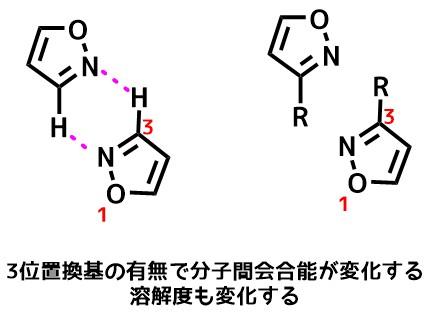 イソオキサゾールの溶解度