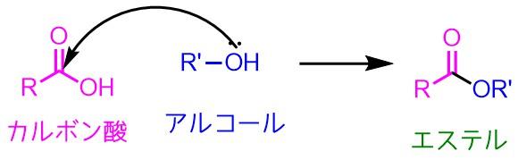 カルボン酸との反応