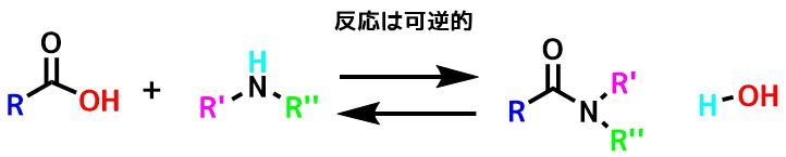 カルボン酸とアミンの反応式