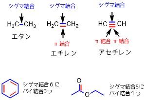 シグマ結合とπ結合の数
