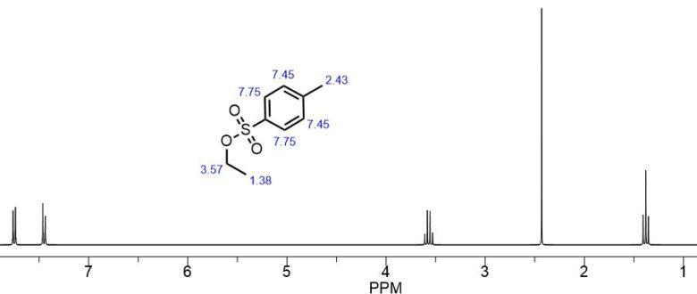トシル基のH-NMR