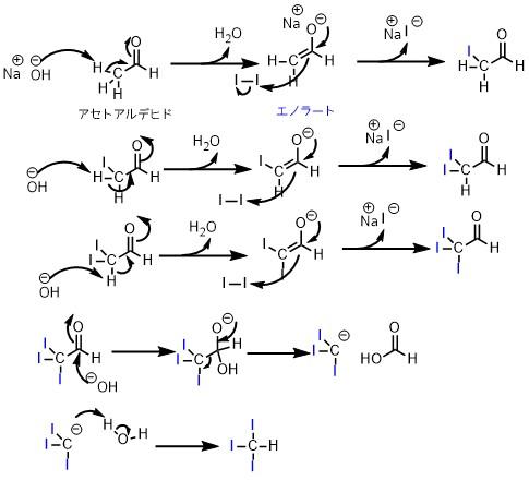 ヨードホルムの生成の反応機構