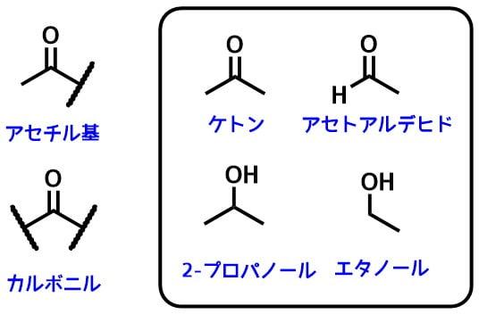 ヨードホルム反応を示す化合物一覧