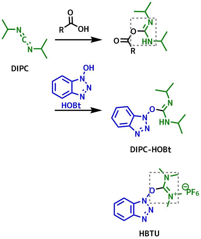 HBTUとカルボジイミドの類似性