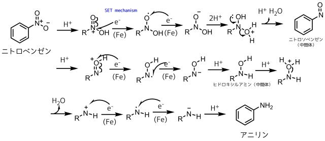 ニトロベンゼンの還元の反応機構