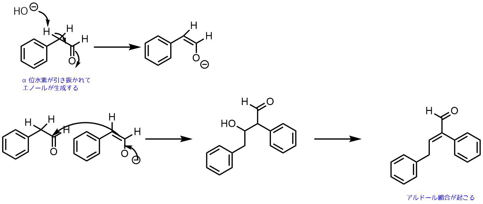 α水素でアルドール縮合が起こる