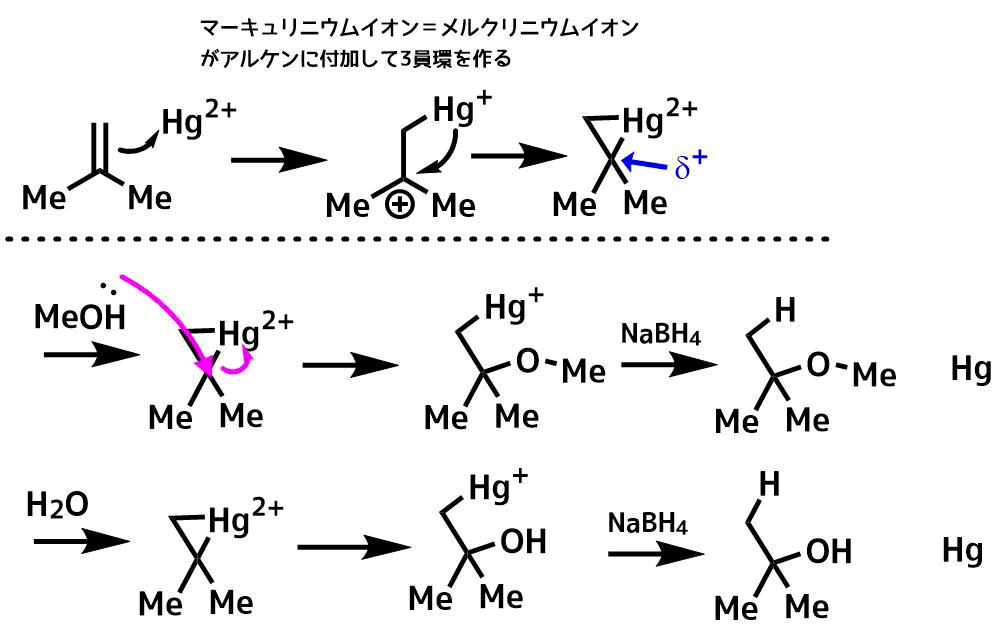 オキシ水銀化反応