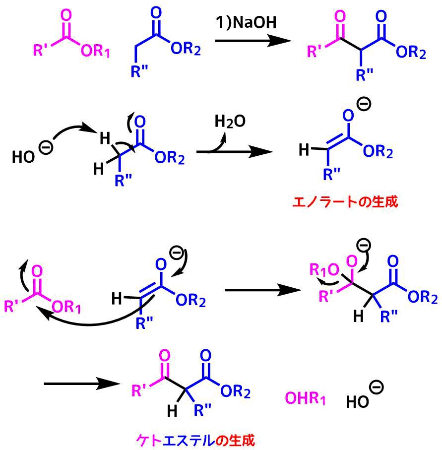 クライゼン縮合の反応機構クライゼン縮合の反応機構