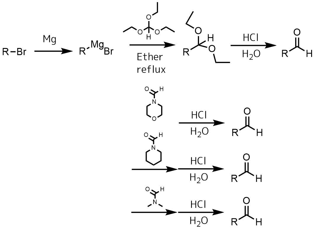 グリニャール試薬をホルミル化の概要
