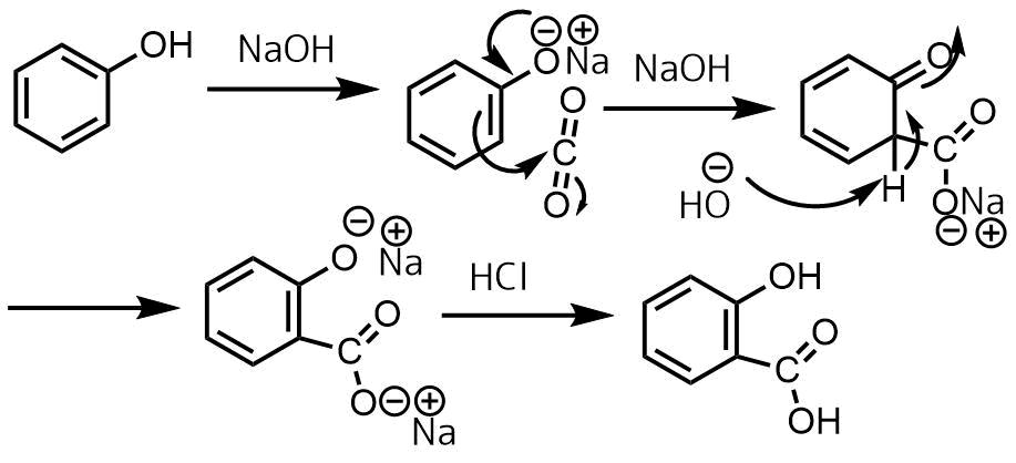 コルベシュミット反応の反応機構