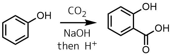 コルベシュミット反応の概要