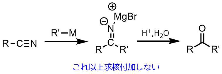 ニトリルによるケトン合成