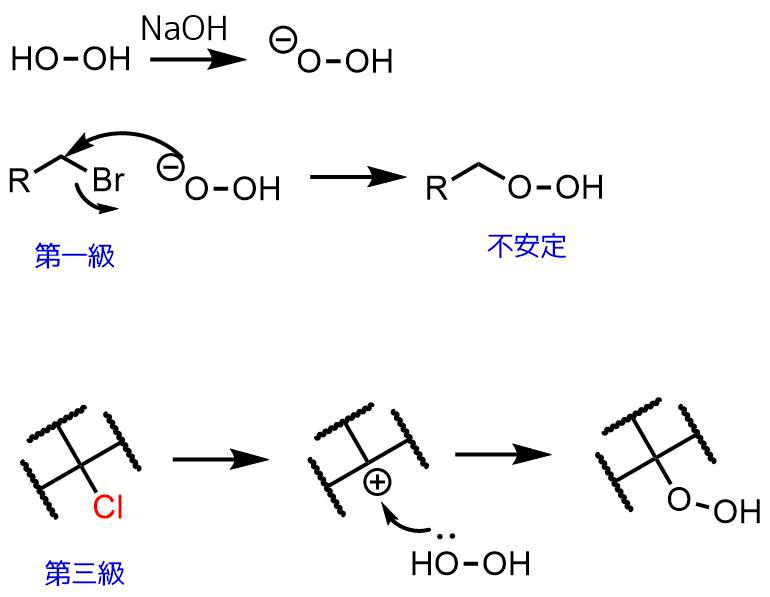 ヒドロペルオキシド合成-過酸化水素との反応