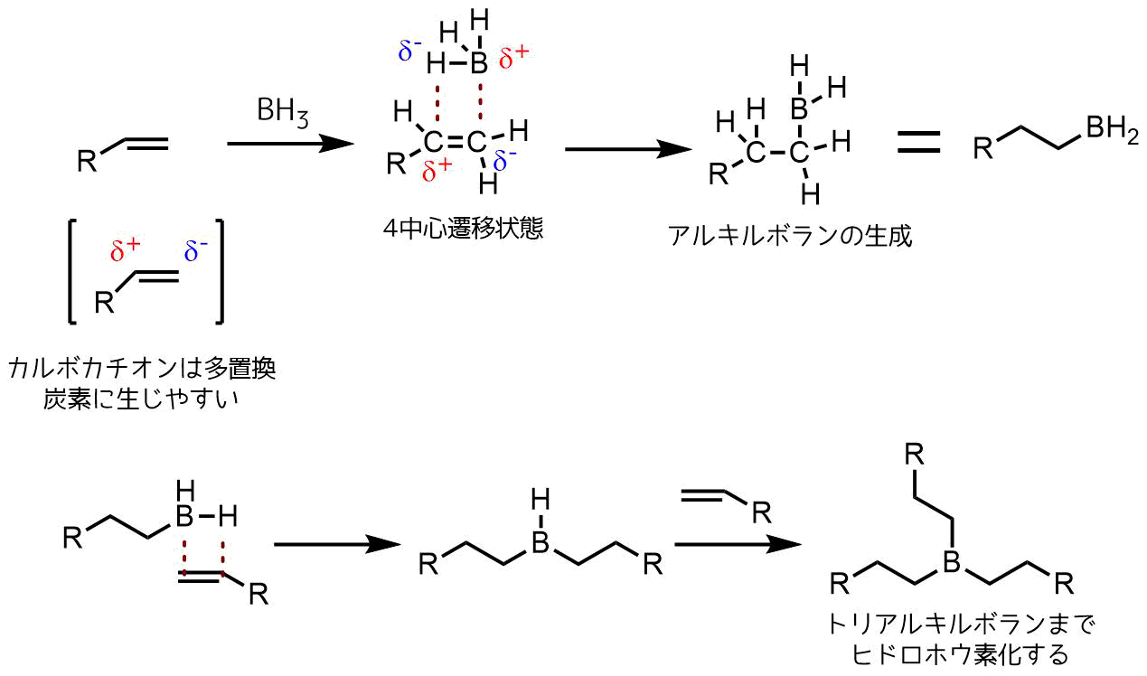 ヒドロホウ素化の機構