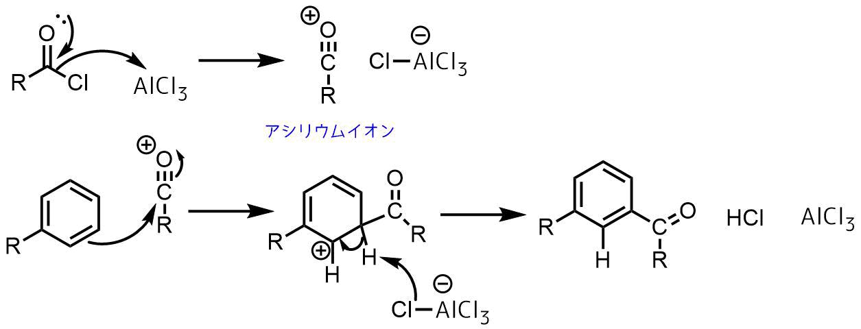フリーデルクラフツ・アシル化の反応機構