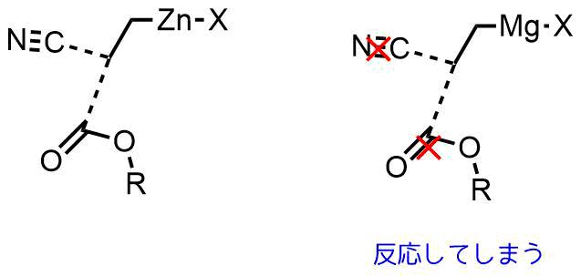 亜鉛試薬の安定性例