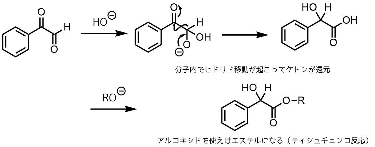 分子内カニッツァーロ反応