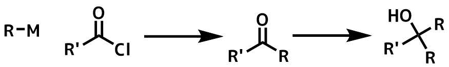 炭素求核試薬を使ったケトン合成の概要