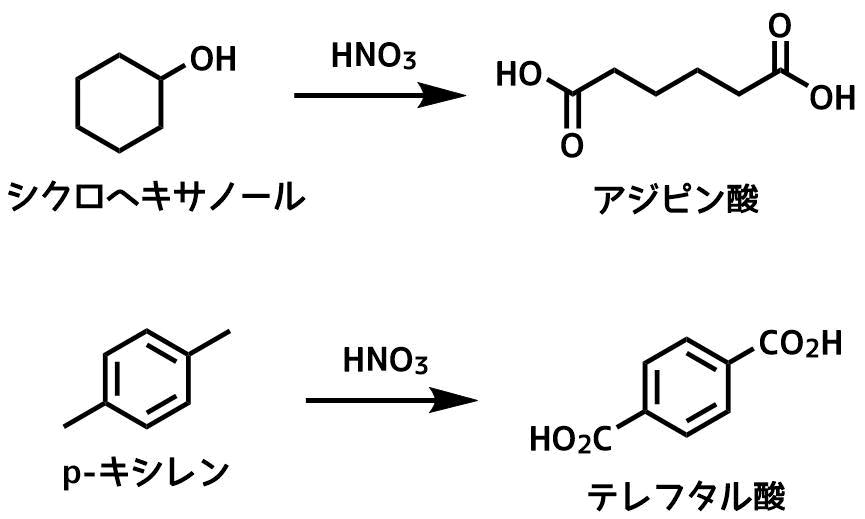硝酸酸化の工業的利用