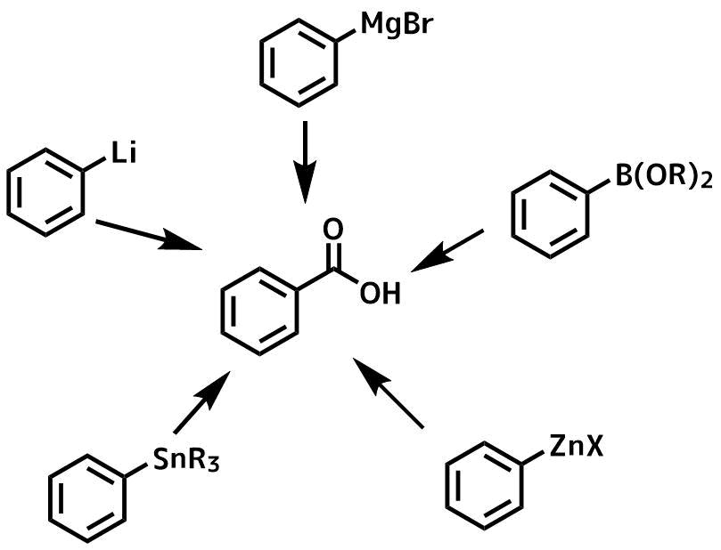 芳香環の直接カルボン酸の導入に使われる金属試薬