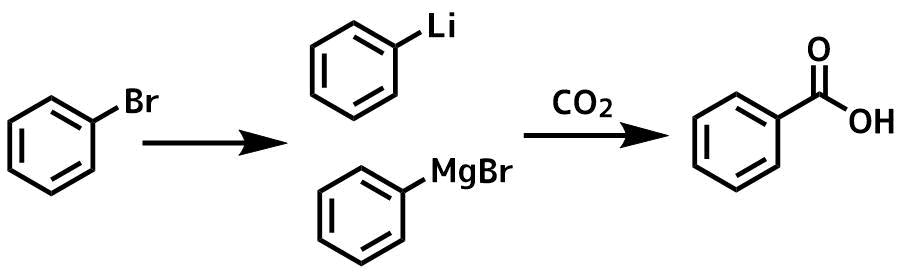 芳香環の直接カルボン酸の導入
