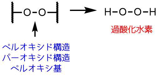 過酸化水素の構造