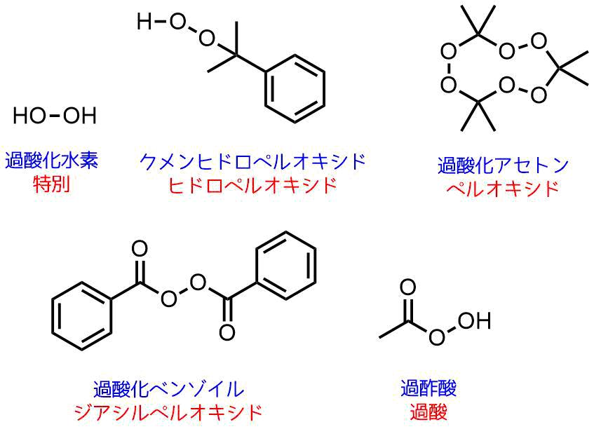 過酸化物の分類