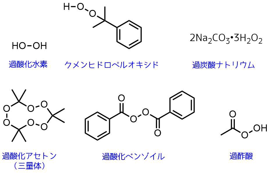 過酸化物一覧