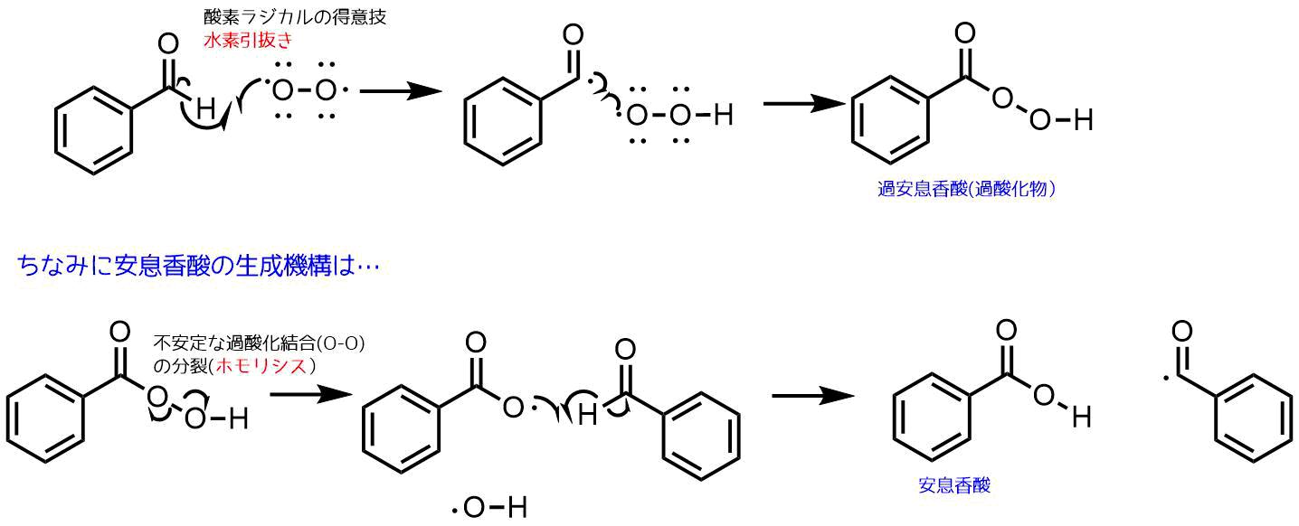酸素による自動酸化反応