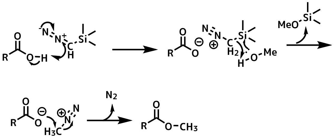 TMSジアゾメタンの反応機構