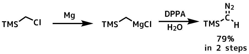 TMSジアゾメタンの調整法