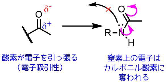 アシル基は電子吸引性基