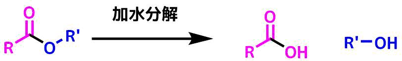 エステルの加水分解でアルコールの合成
