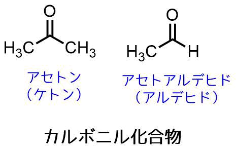 カルボニル化合物一覧