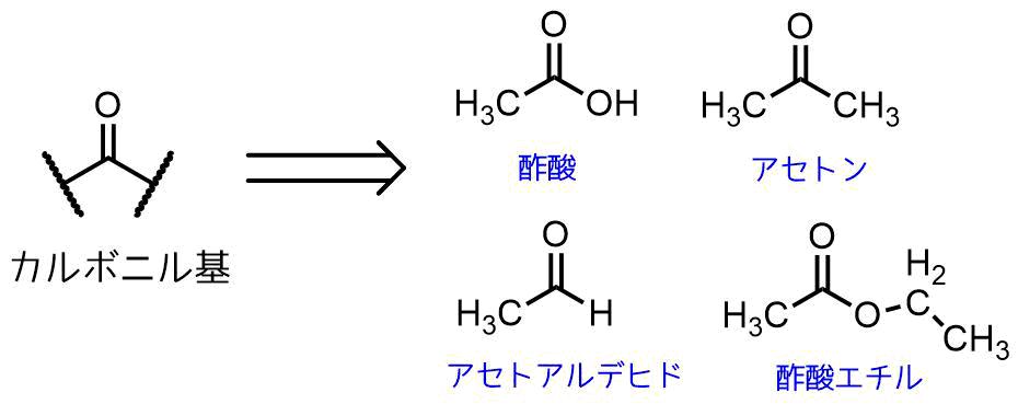 カルボニル基を持つ化合物