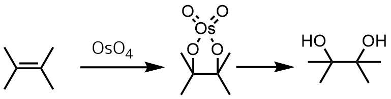 四酸化オスミウムの機構