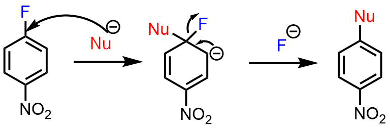 芳香族求核置換反応の概要
