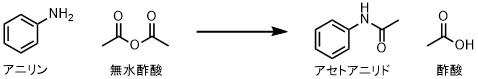 アセトアニリドの合成