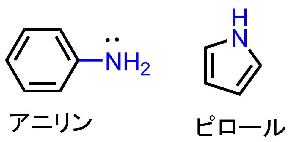 アニリンとピロールの構造